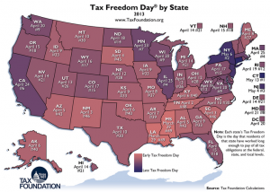 Tax Freedom Day 2013
