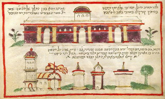 Itinerary_of_the_Holy_Land