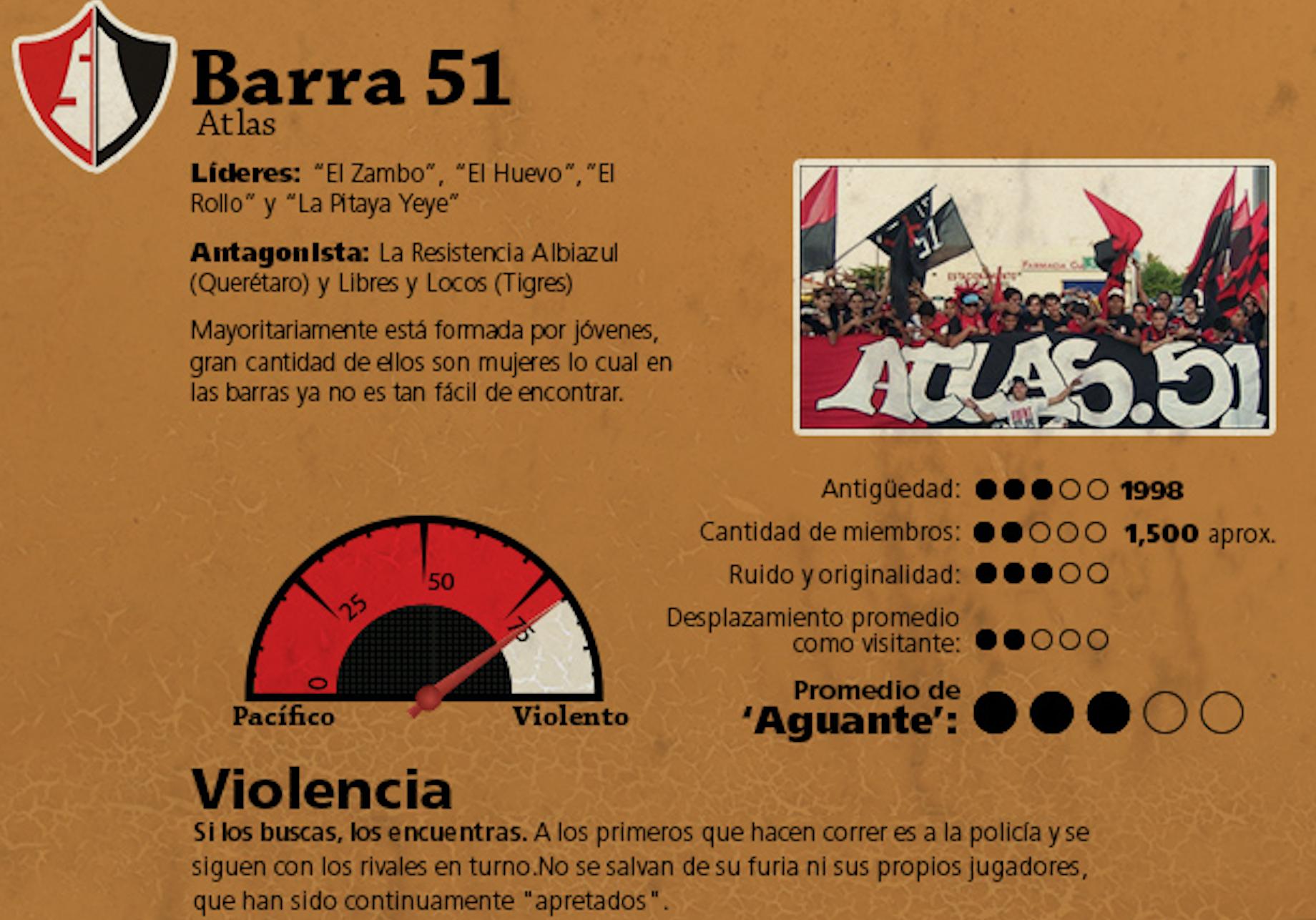 Barra 51