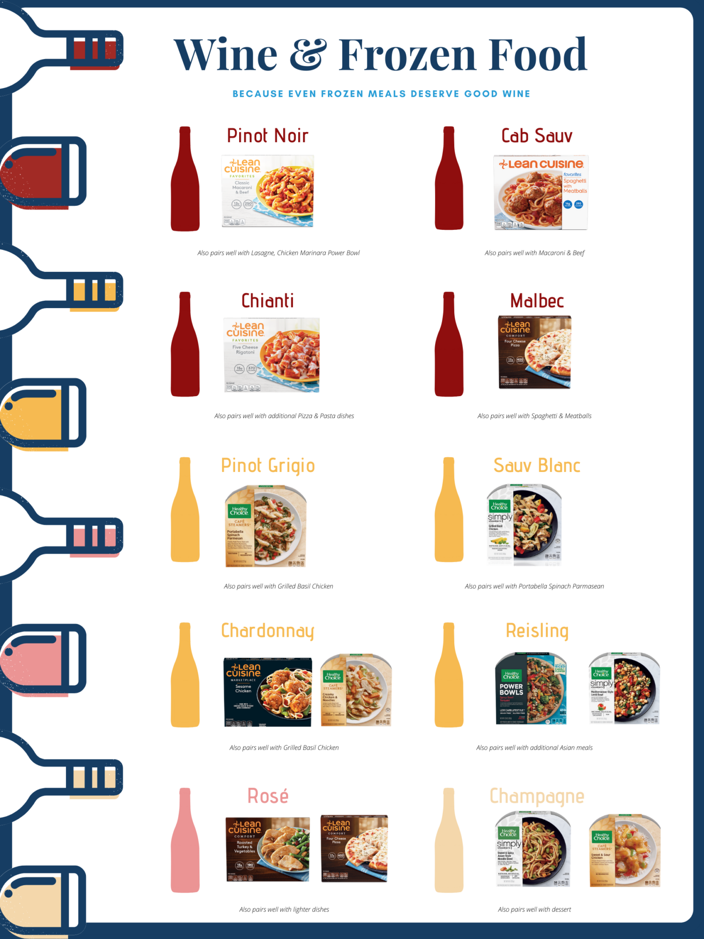 The Single Girl's Guide to Wine and Frozen Food Pairings