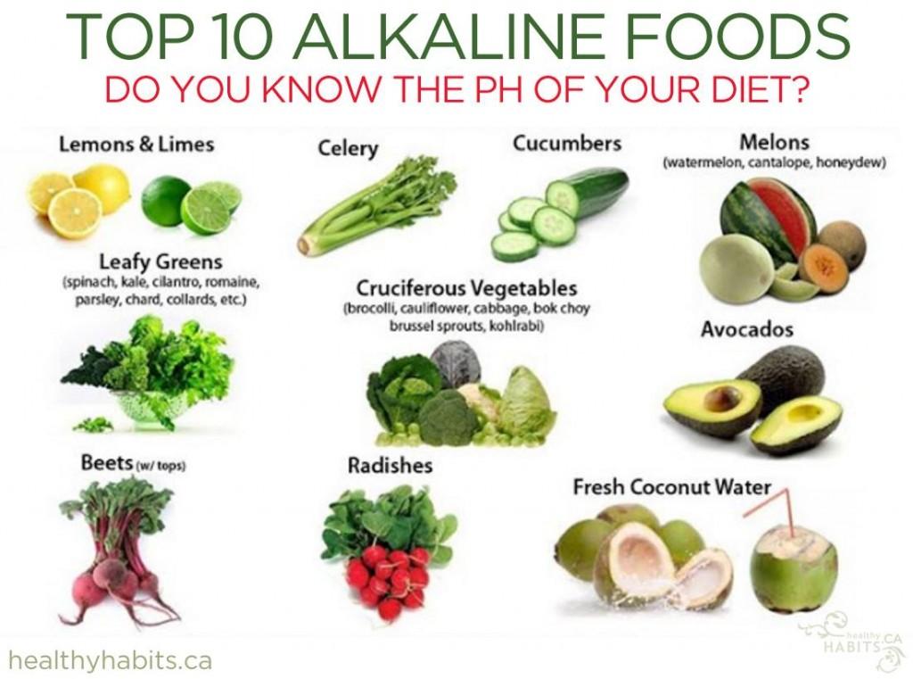 top 10 alkaline foods_HH