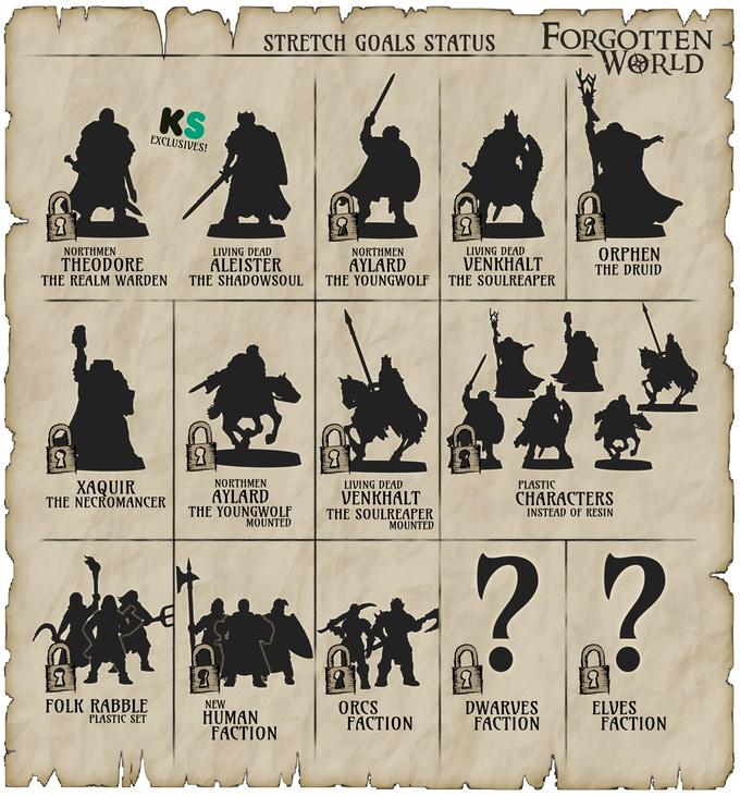 Forgotten World Kickstarter Stretch Goals by Fireforge Games