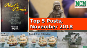 Read more about the article Top 5 Most Visited Posts of November 2018