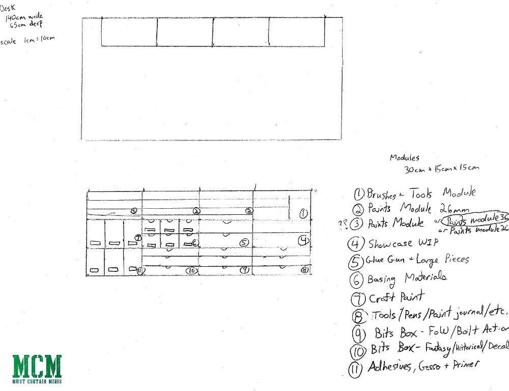 Planning a HobbyZone Workshop layout