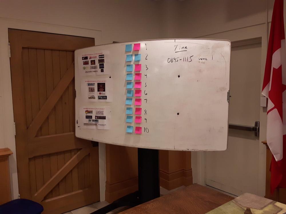 Incoming 2019 Tournament board