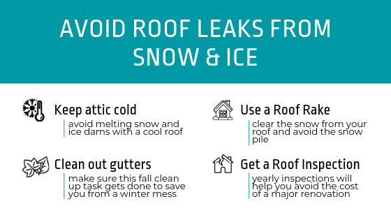 avoid roof leaks from snow and ice