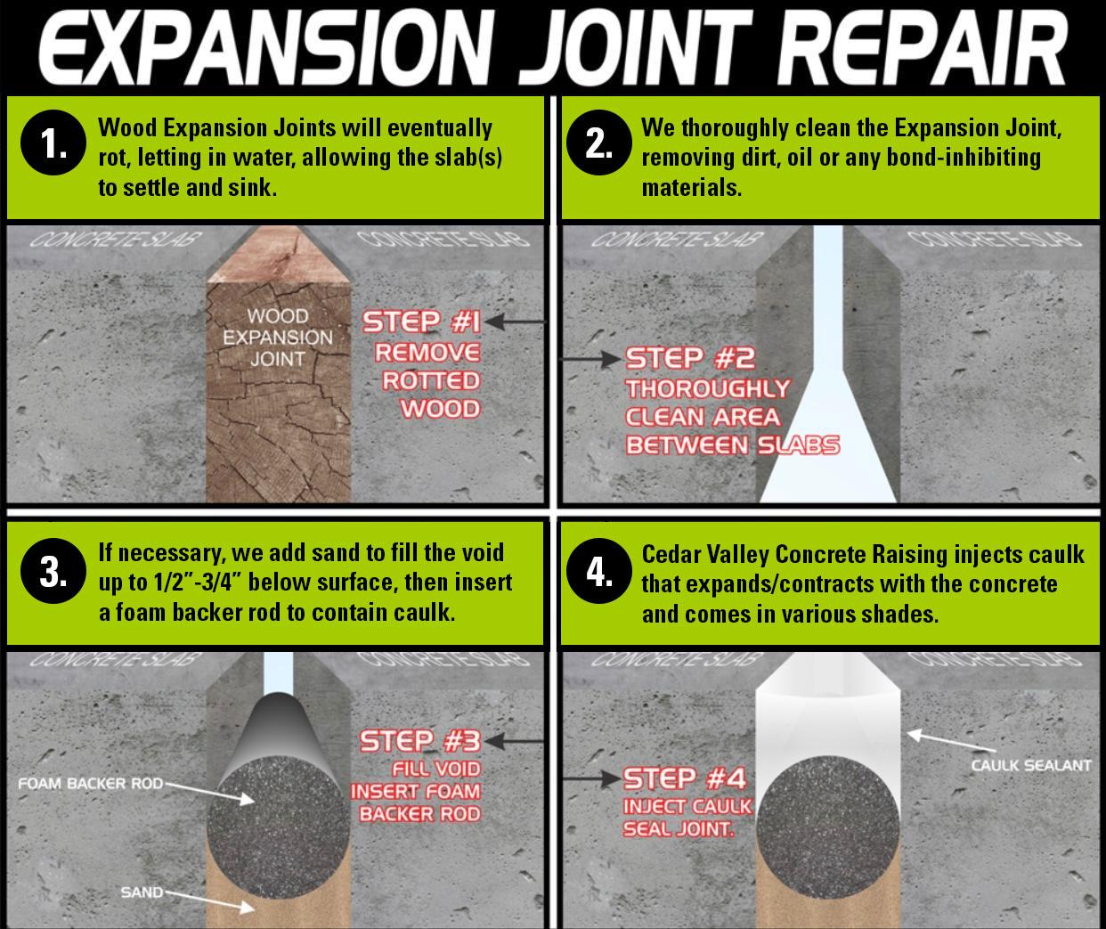 Expansion Joint Replacement - Cedar Valley Concrete Raising