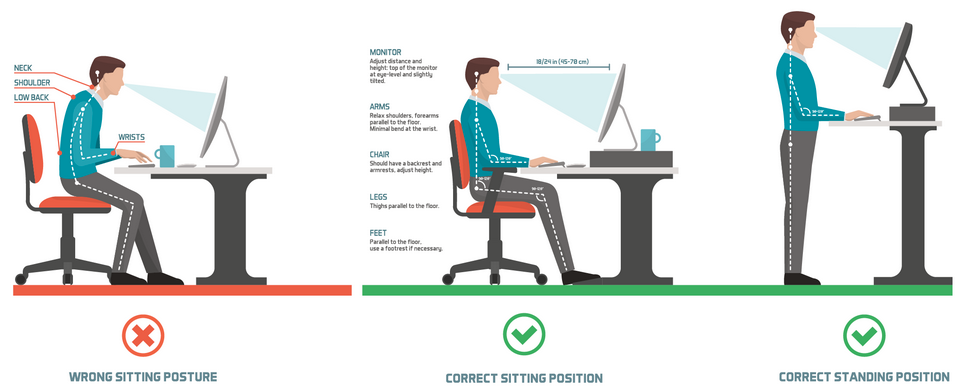 Computer Positioning