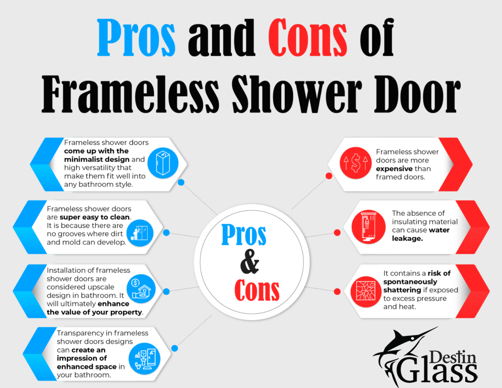 pros and cons of frameless shower door