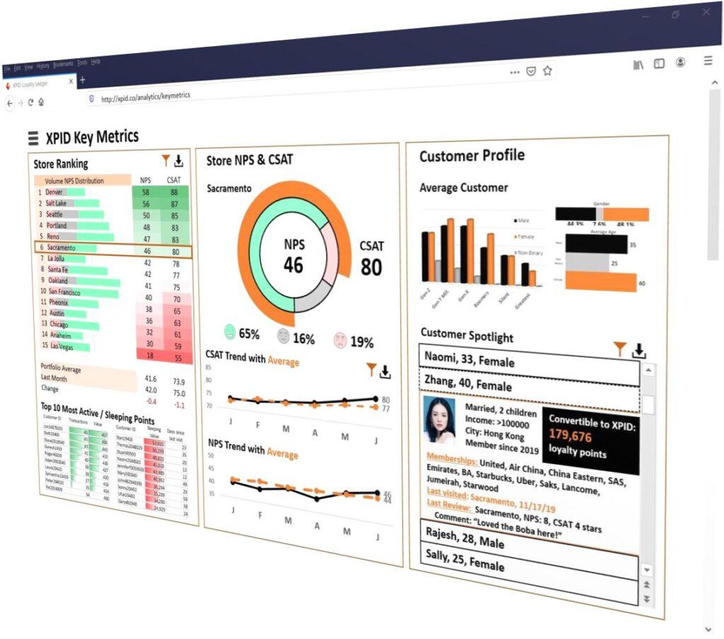 Customer Analytics from app