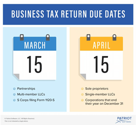 Calendar showing the March 15 and April 15 Business Tax Return due dates.
