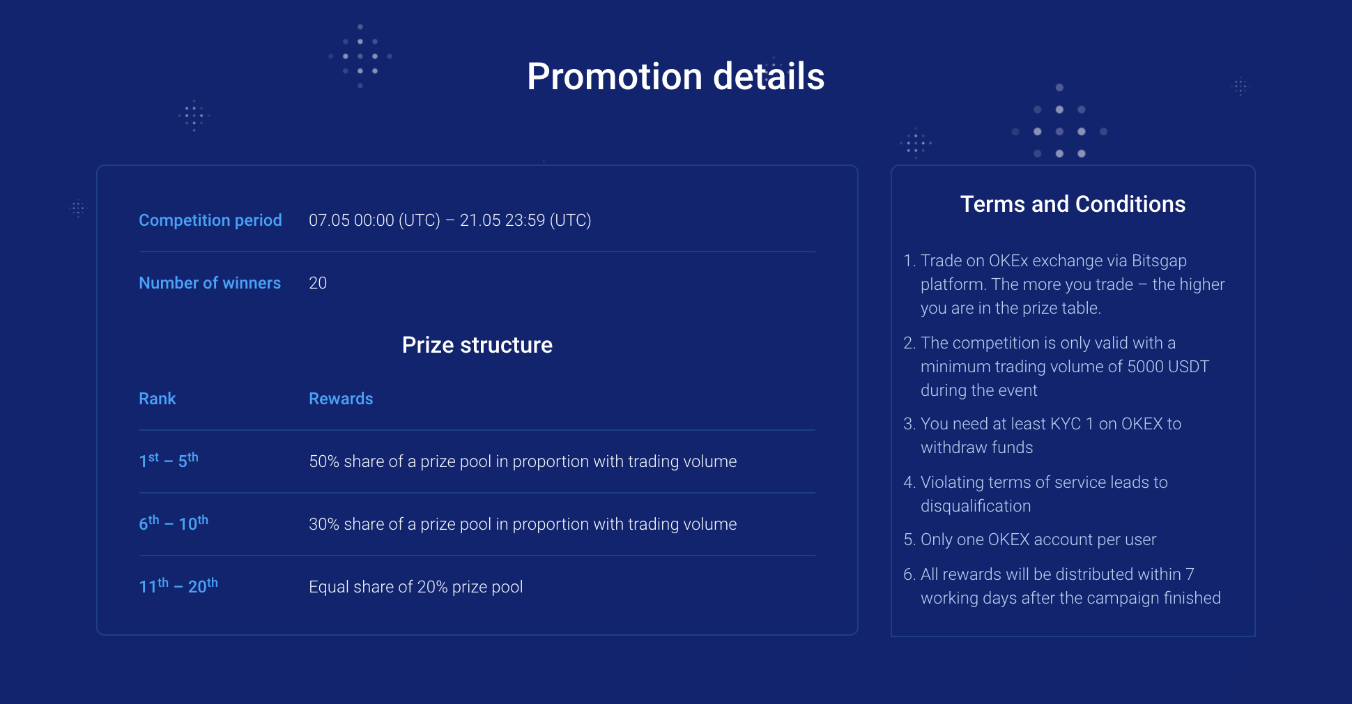 Bitsgap OKEx Trading Competition Details