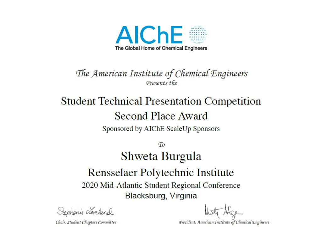 shweta certificate