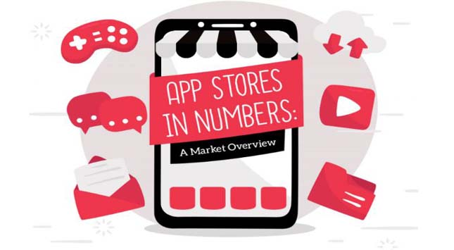 App Stores in Numbers