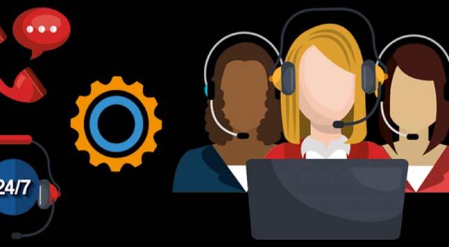 Best Call Center Software
