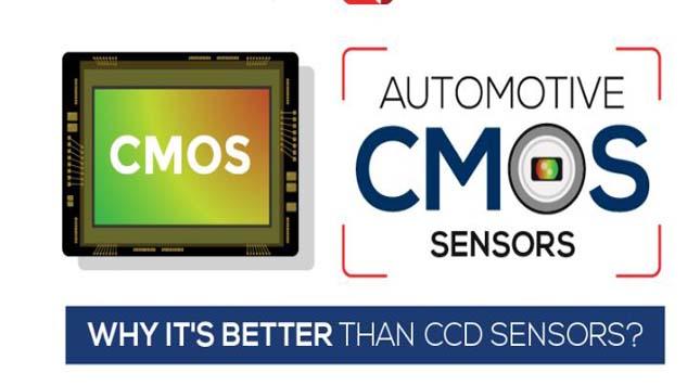 CMOS vs CCD Sensors