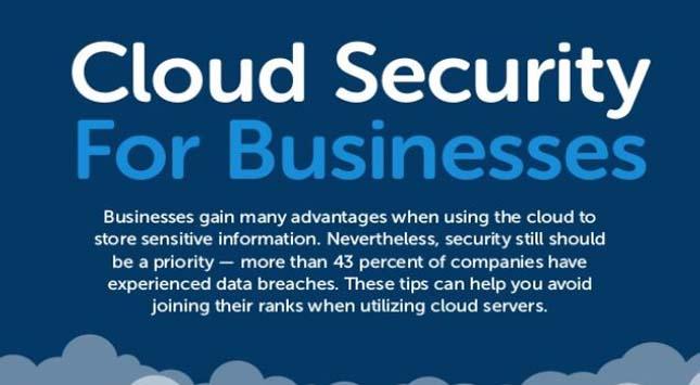 Cloud Security Businesses