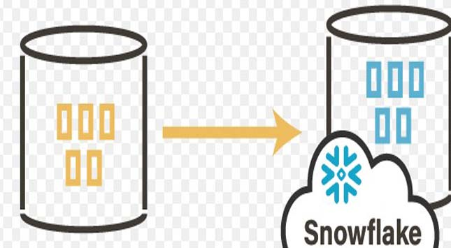 Move Data Easily from Oracle to Snowflake