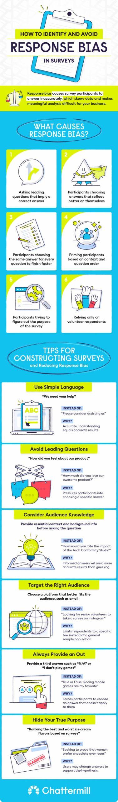 Identify and Avoid Response Bias in Surveys