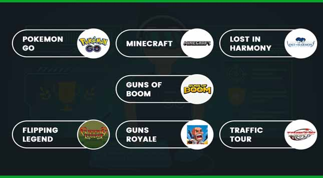 Most Downloaded Gaming Apps