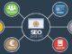 Guide for B2B Website