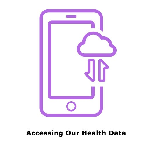 Accessing Our Health Data