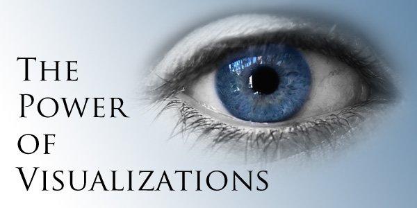 Improve Memory Using Visualizations