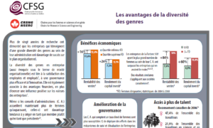 WWEST White Papers_FR