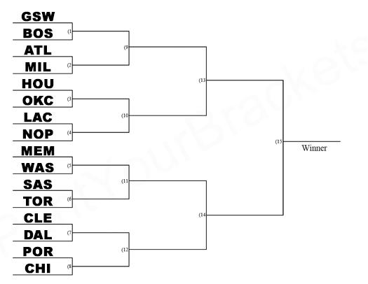 16-team-nba-playoff