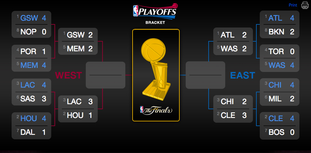 2015-NBA-playoff