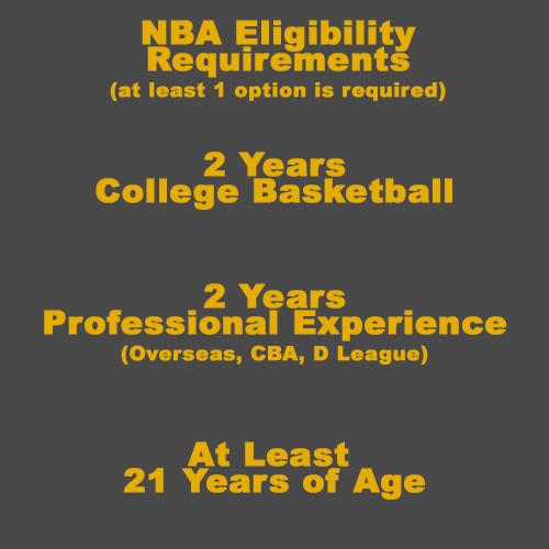 nba-eligibility