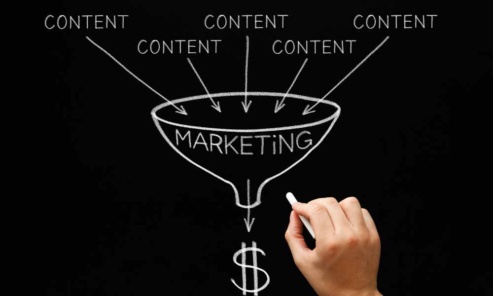effective-tyoes-of-content-marketing-for-b2b-saas-companies