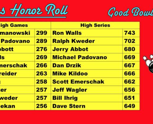 Men's Honor Roll for September 2018