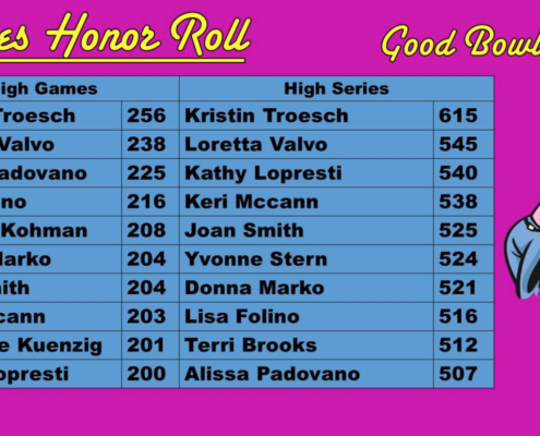 Ladies Honor Roll for Sept. 2018 at Princess Lanes