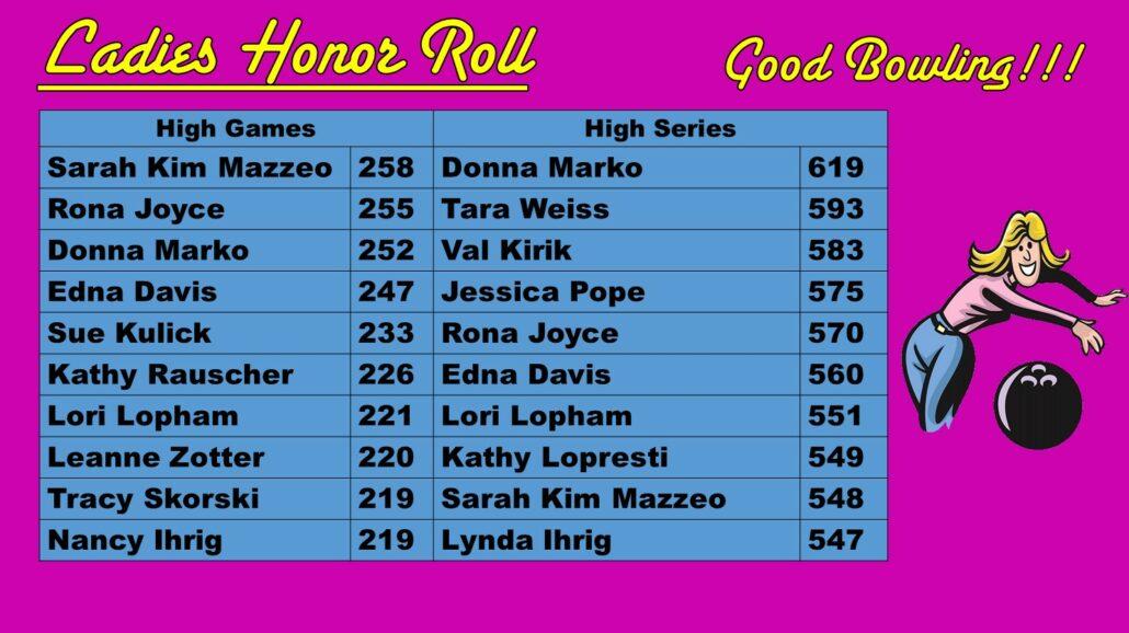 Women's Honor Roll for November 2019