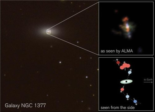 Alma Finds A Swirling, Cool Jet That Reveals A Growing, Supermassive Black Hole
