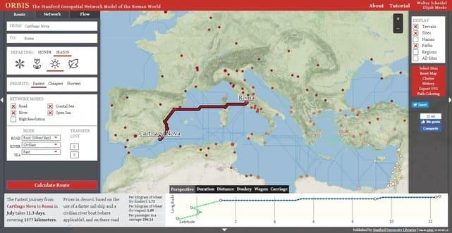 Roman Empire: Road and Trade Network - Cartago nova to Rome