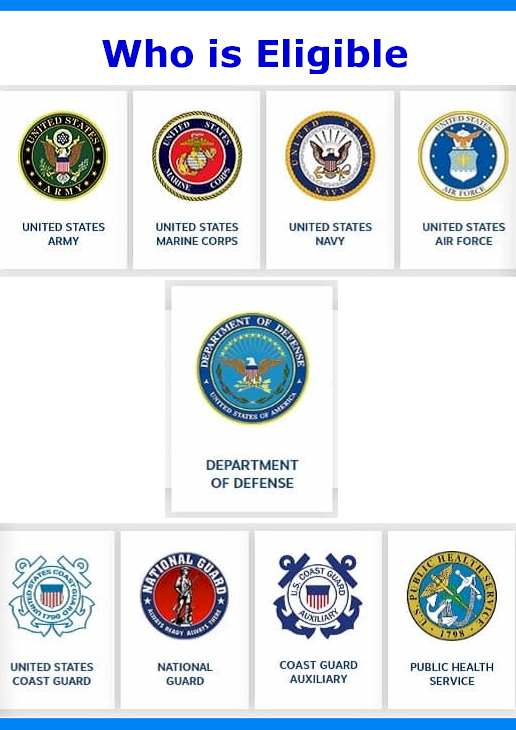 Who is eligible? American Forces Travel Defense System 2021