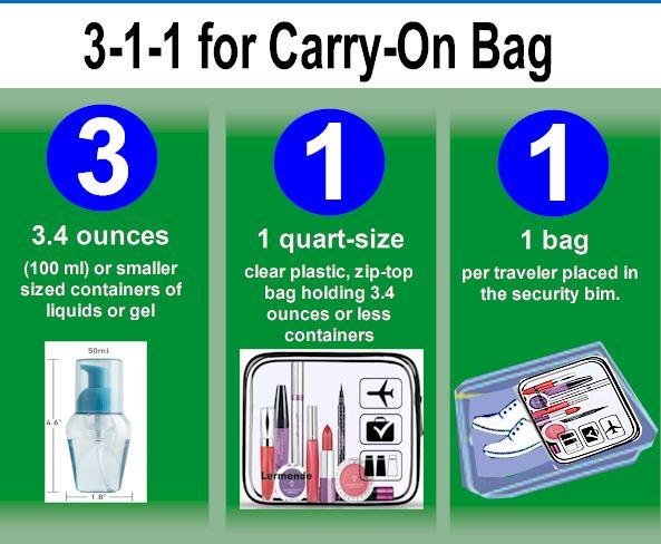 TSA 3-1-1 carry-on liquid Rules - TSA Liquids Container - TSA liquid rules 2021