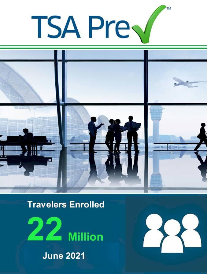 Who uses TSA Pre-Check to determine eligibility? TSA Pre Check 2021