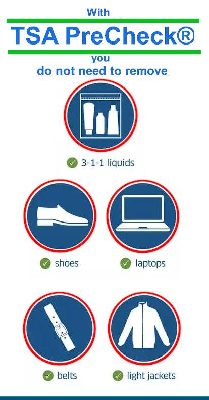 What benefits and advantages do I have with TSA Pre-Check®? TSA Precheck Benefits 2021