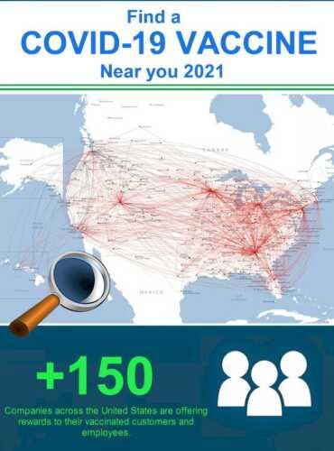 Find a COVID-19 Vaccine Near you 2021 in USA