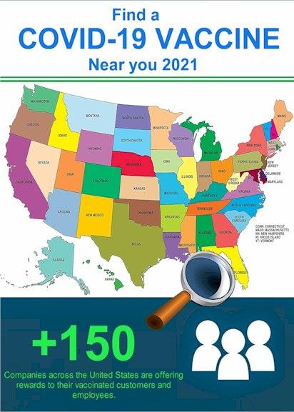 COVID-19 Vaccine Near you 2021