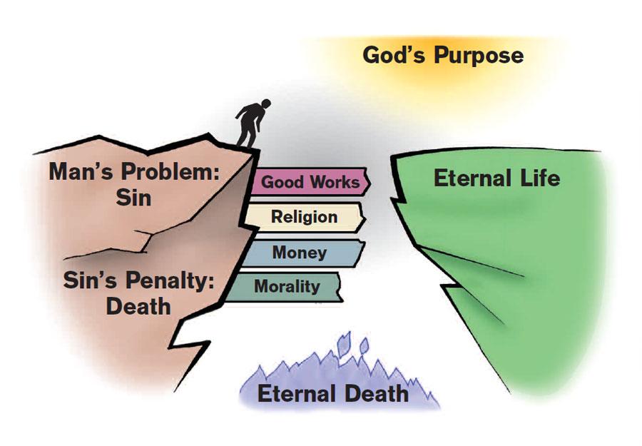 God's Bridge Of Salvation