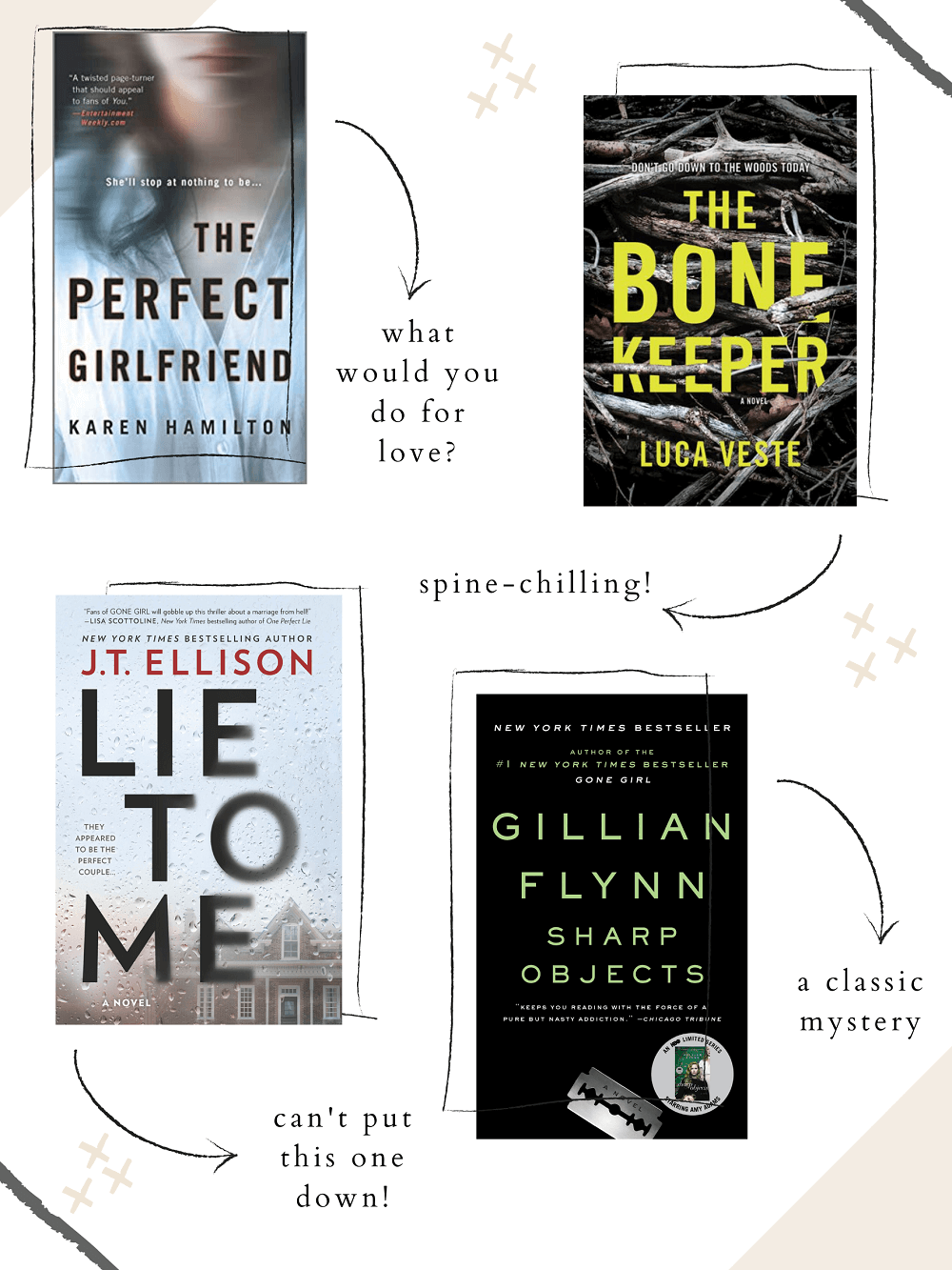 5 psychological thriller books to read