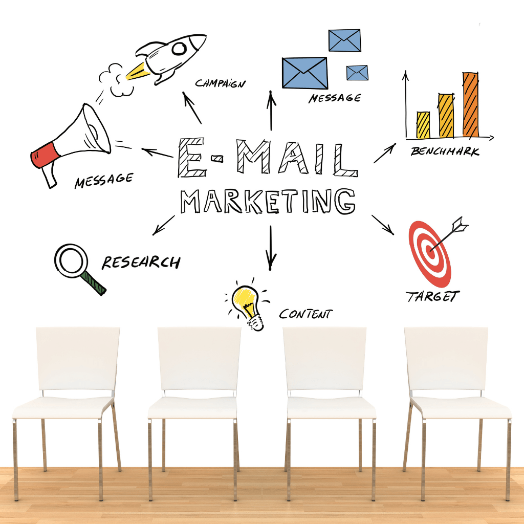 Email MarketingDingo Intgrated Marketing