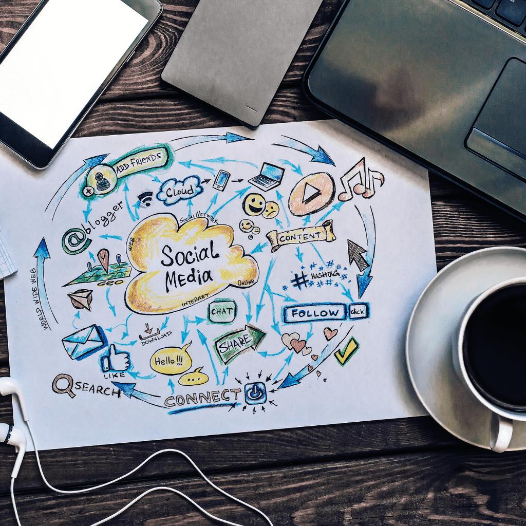 Social Media Dingo Integrated Marketing