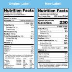Nutrition Facts Label Comparison