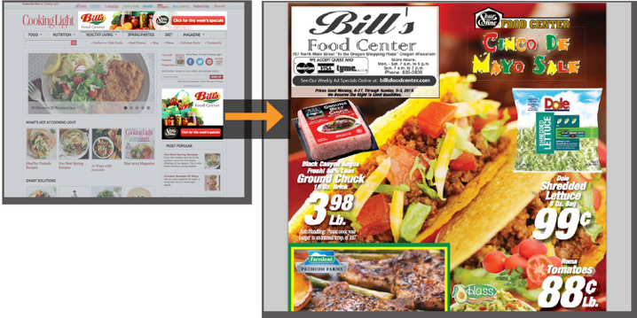 Screenshot example of Online Target Advertising shows Bill's Food Center ad on Cooking Light website in sidebar.
