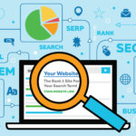 SEO and SEM graphic